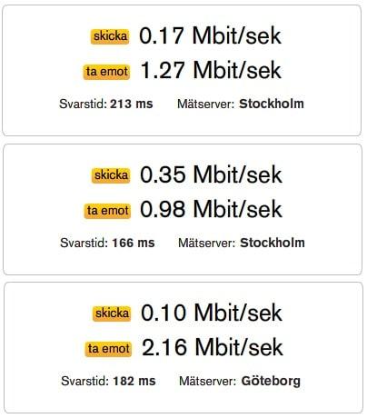 hur bra är mobilt bredband