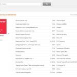 Mycket nytt i höst – Google Music