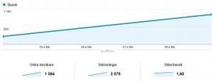 blog-mars-stats