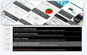 SharePoint som hemsida
