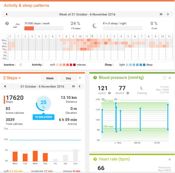 withings-dashboard