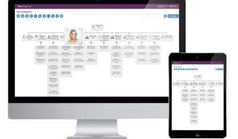 Organisationsschema i SharePoint Online