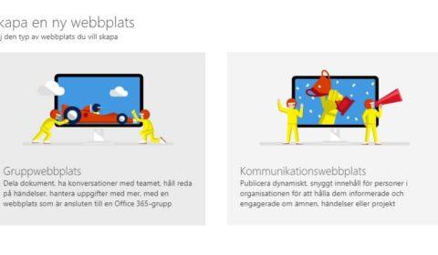 Moderna webbplatser listas inte i SharePoint Online